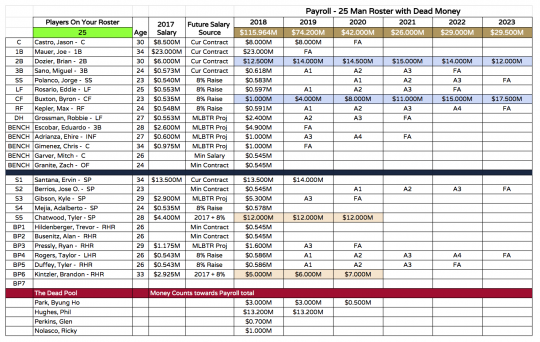 Twins Payroll Tool   SS Extensions
