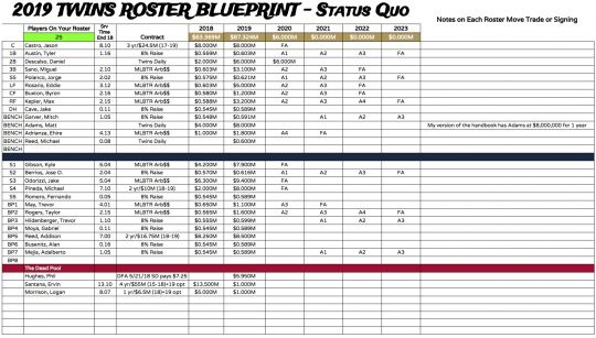 Team Blue Print Statua Quo