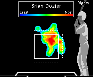 Attached Image: Dozier HR_Upper.png