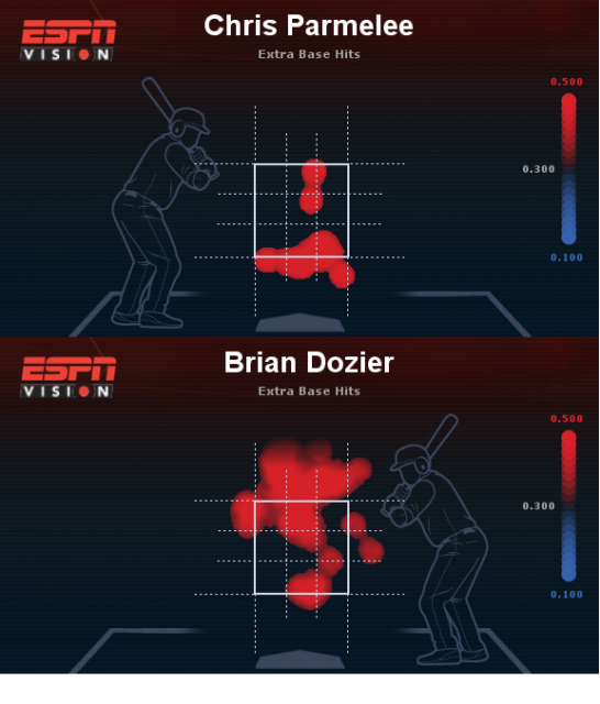 Attached Image: Parmelee vs Dozier.png