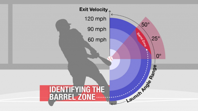 Attached Image: Barrel Zone pic.png