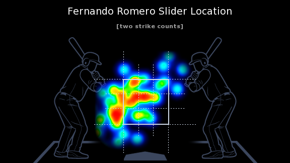 Attached Image: trumedia_baseball_heatmap (7).png