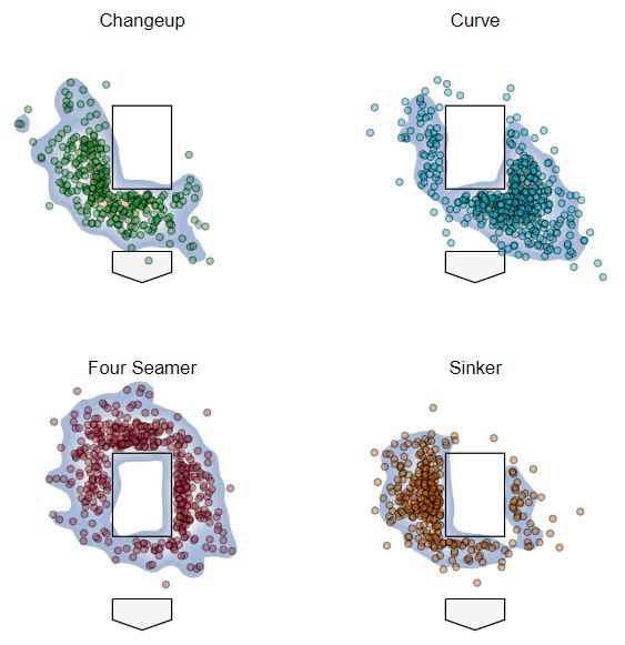 Attached Image: Berrios Pitches Out of the Zone.JPG