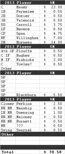 Attached Image: 2013 Payroll.jpg