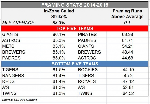 Attached Image: Catching Stats.JPG