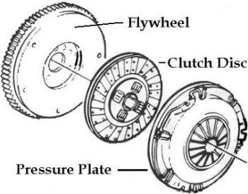Attached Image: Auto-Transmission-Clutch1.jpg