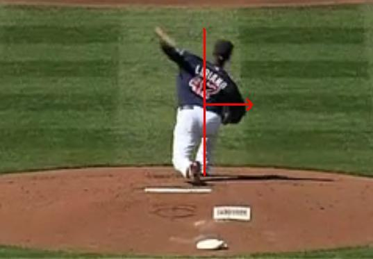 Attached Image: Liriano_2012.JPG