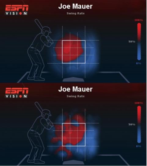 Attached Image: Joe Mauer_swing rate.jpg