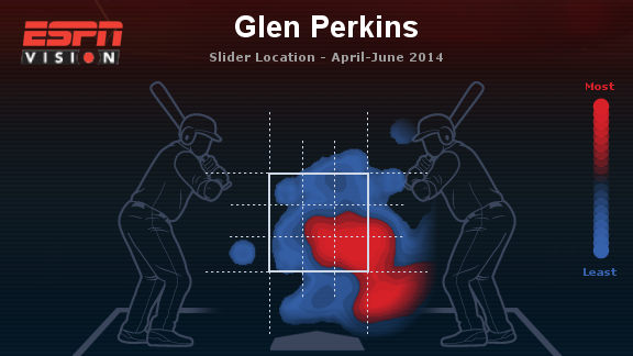 Attached Image: strike-zone (4).png