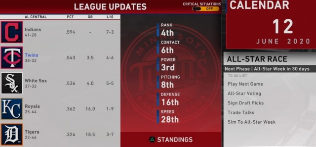 Attached Image: alcstandings6_12.jpeg