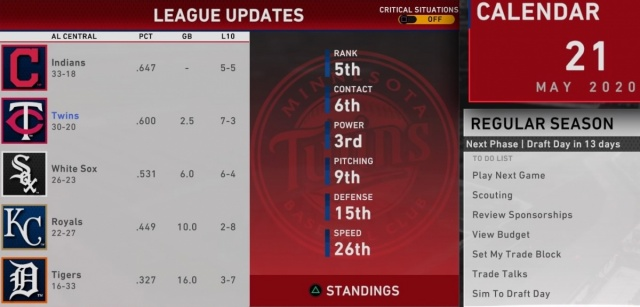 Attached Image: alcstandings521.jpeg