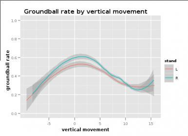 Attached Image: GB rate-vertical.jpg