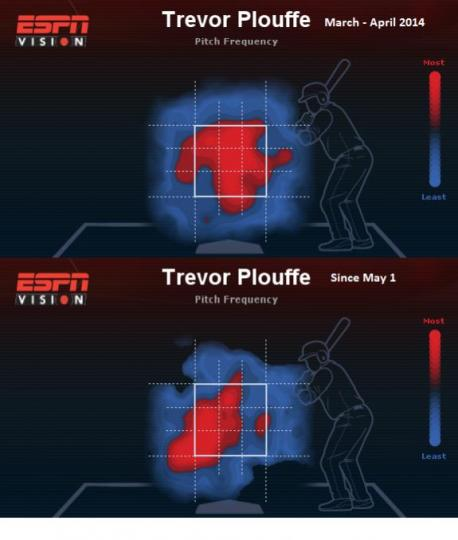 Attached Image: Plouffe.jpg