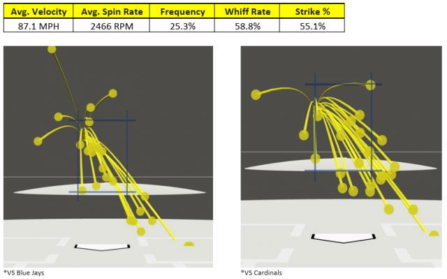 Attached Image: Romero Slider.PNG