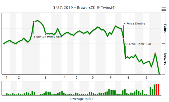 Attached Image: vs Brewers 5-27-2019.PNG