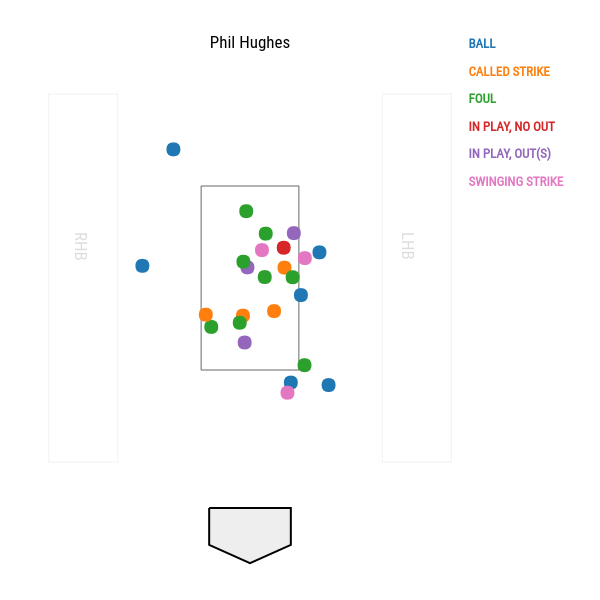 Attached Image: Hughes.png