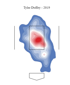 Attached Image: Tyler Duffey 2019 Strikezone Heatmap.png