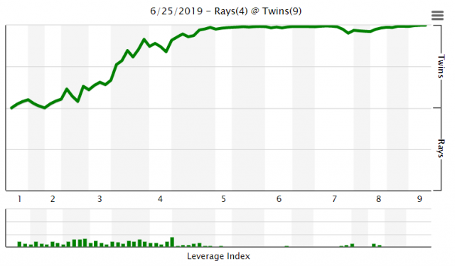 Attached Image: vs Rays 6-25-2019.PNG
