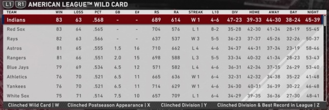 Attached Image: wcstandings911.jpeg