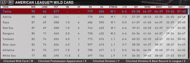 Attached Image: alwcstandings922.jpeg