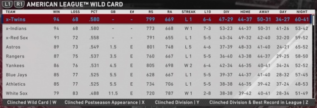 Attached Image: alwcstandings928.jpeg
