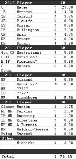 Attached Image: 2013 Payroll v2.jpg