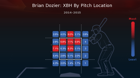 Attached Image: trumedia_baseball_grid (1).png