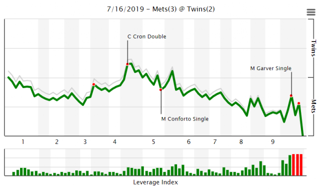 Attached Image: vs Mets 7-16-2019.PNG