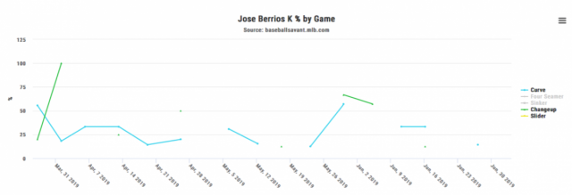 Attached Image: Berrios.png