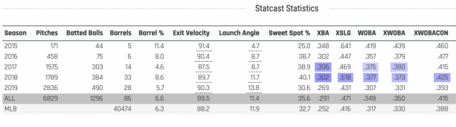 Attached Image: baileystatcast.png
