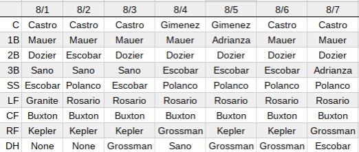 Attached Image: Lineups87.png