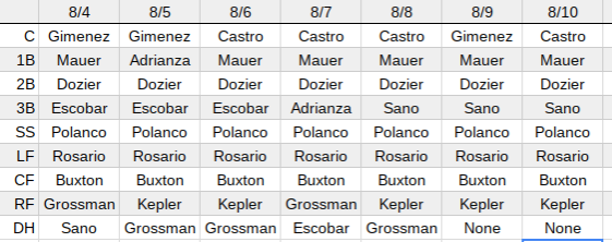 Attached Image: Lineups810.png
