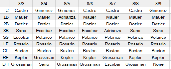 Attached Image: Lineups89.png