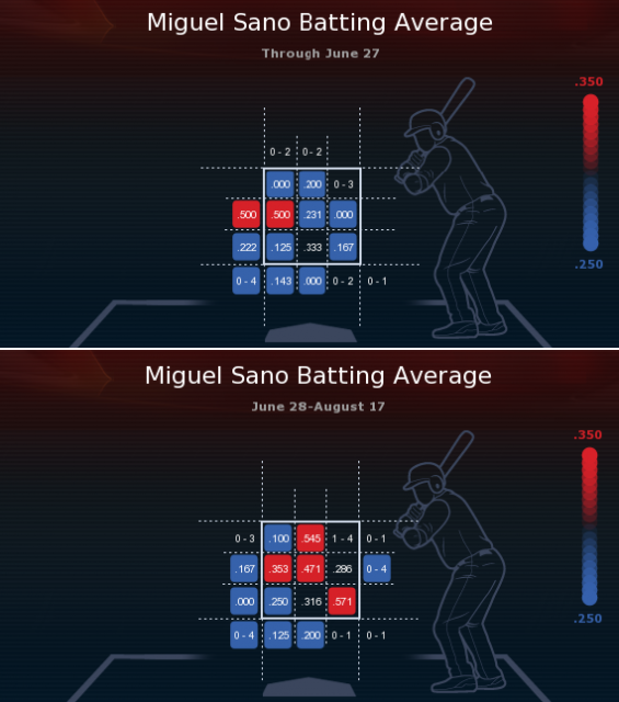 Attached Image: Sano Average.png