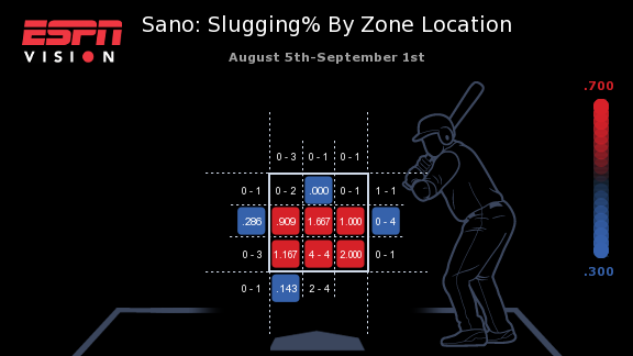 Attached Image: trumedia_baseball_grid (3).png