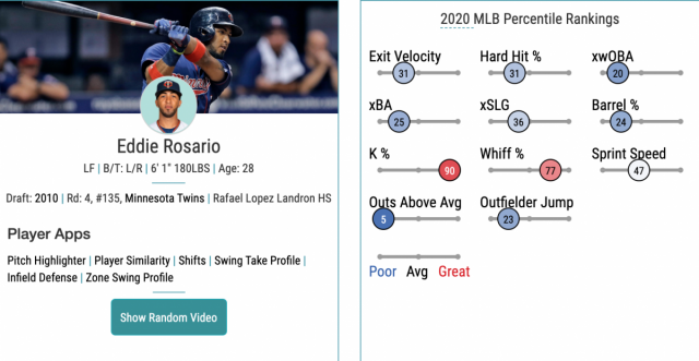 Attached Image: rosariostatcast97.png
