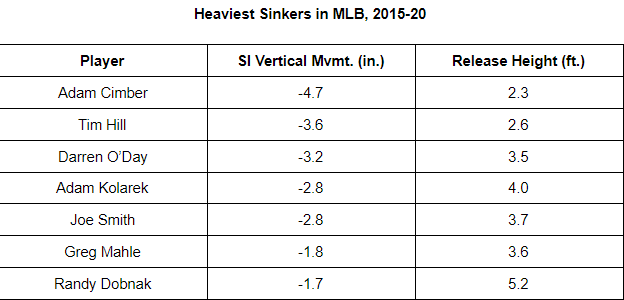 Attached Image: Heavy Sinkers.PNG