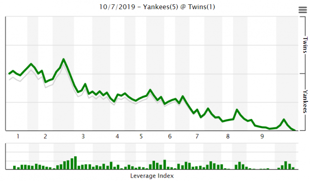 Attached Image: vs Yankees 10-7-2019.PNG