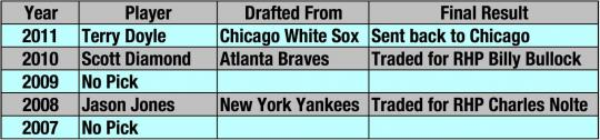 Attached Image: TwinsRule5Drafts.jpg