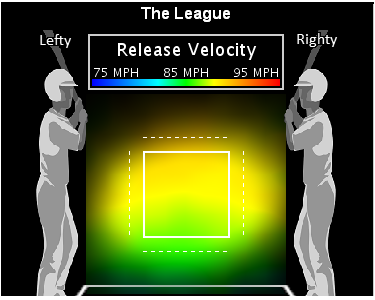 Attached Image: MLB_SP_Zone.PNG