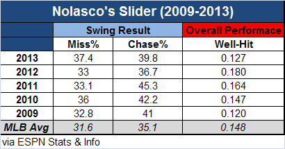 Attached Image: Nolasco_slider.PNG