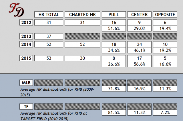 Attached Image: HR Distribution.png