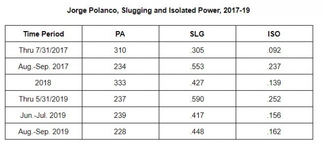Attached Image: Polanco Power.JPG