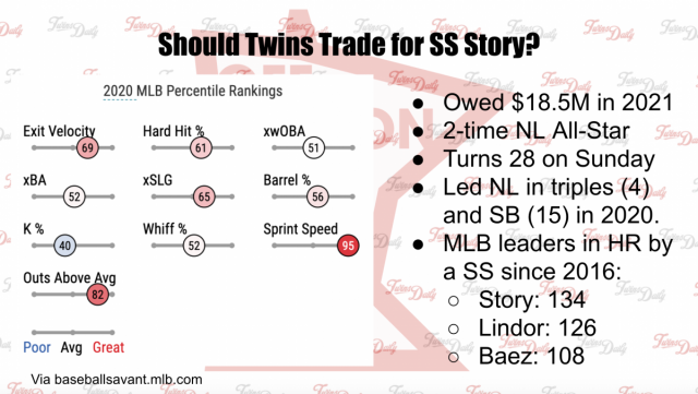 Attached Image: twinsstorytrade.png