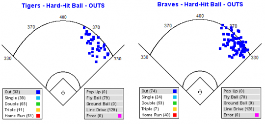 Attached Image: Hard Hit Balls_Chart.png