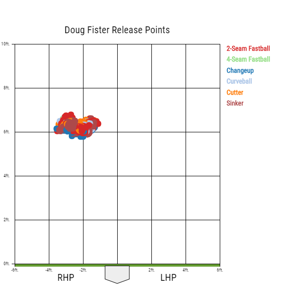 Attached Image: Doug Fister (1).png