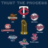 Trusting the Process of Player Development - Trust the Process Part 3