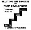 TwinsTakes on Team Development - Trust the Process Part 4
